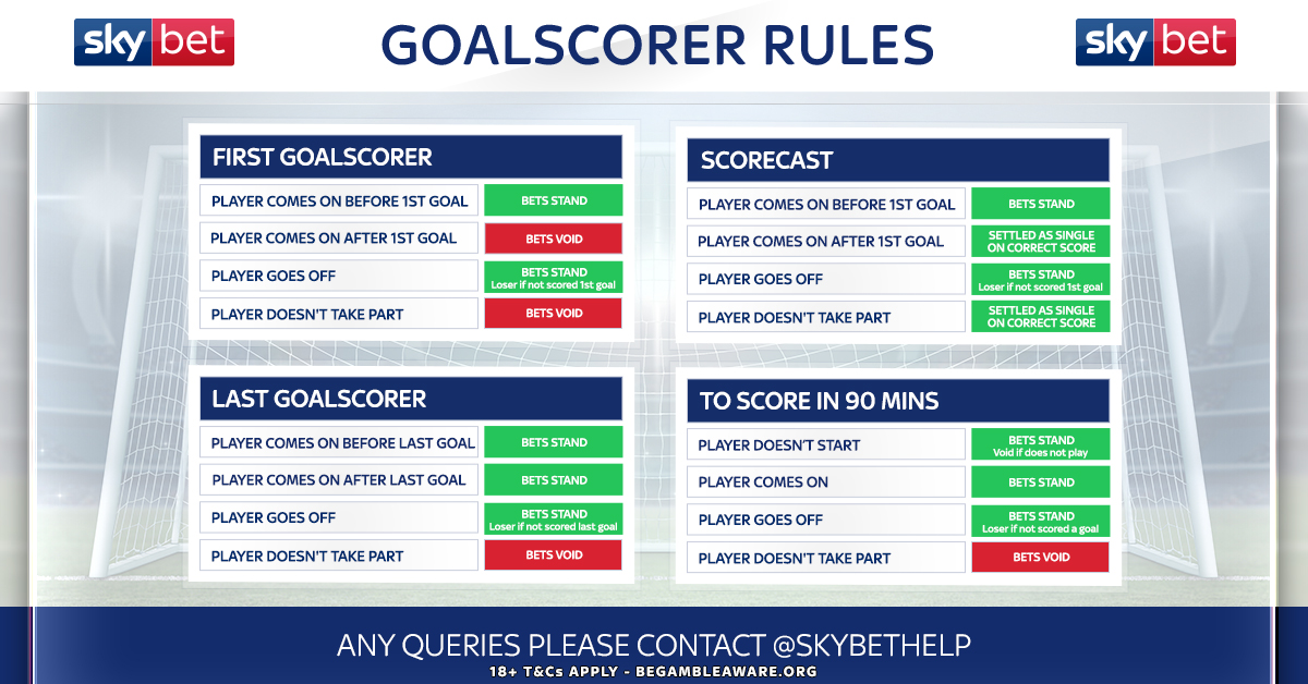 First Goalscorer Rules